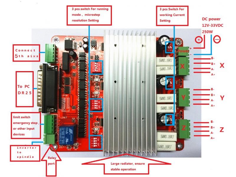 Controladora TB6560 3.5A